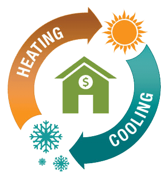 heating-cooling-illustration